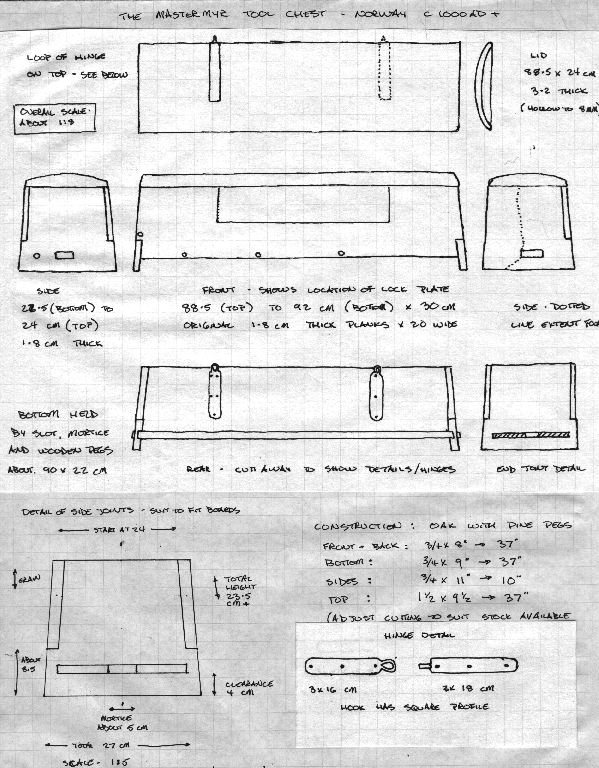 Production Drawings For The Norse Encampment Daily Life