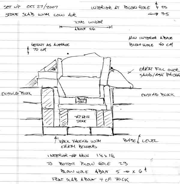 Hammered Out Bits: Icelandic Smelt Two (report) on namibia house plans, west coast house plans, gambia house plans, india house plans, pacific northwest house plans, united states of america house plans, china house plans, belgium house plans, guyana house plans, mexico house plans, new zealand house plans, england house plans, caribbean house plans, dominica house plans, korea house plans, angola house plans, thailand house plans, ghana house plans, libya house plans, belize house plans,